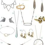 Site Spotlight: Handmade Jewelry from Uncommon Goods