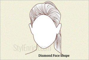 Diamond-face-shape