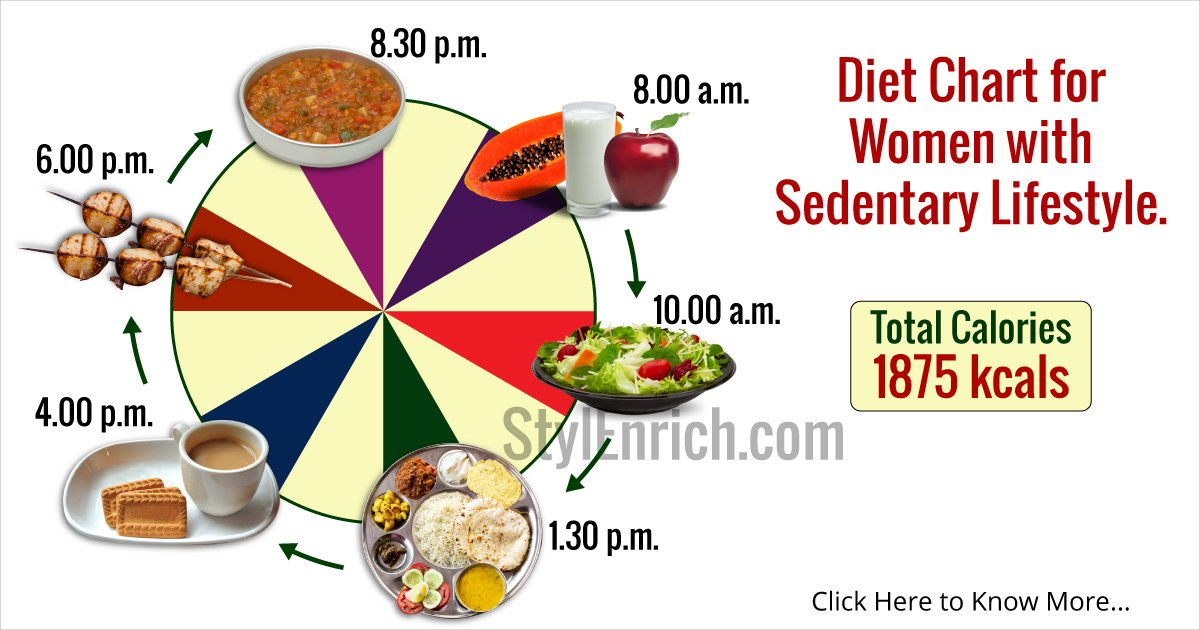 The Indian Diet Plan For Healthy Family