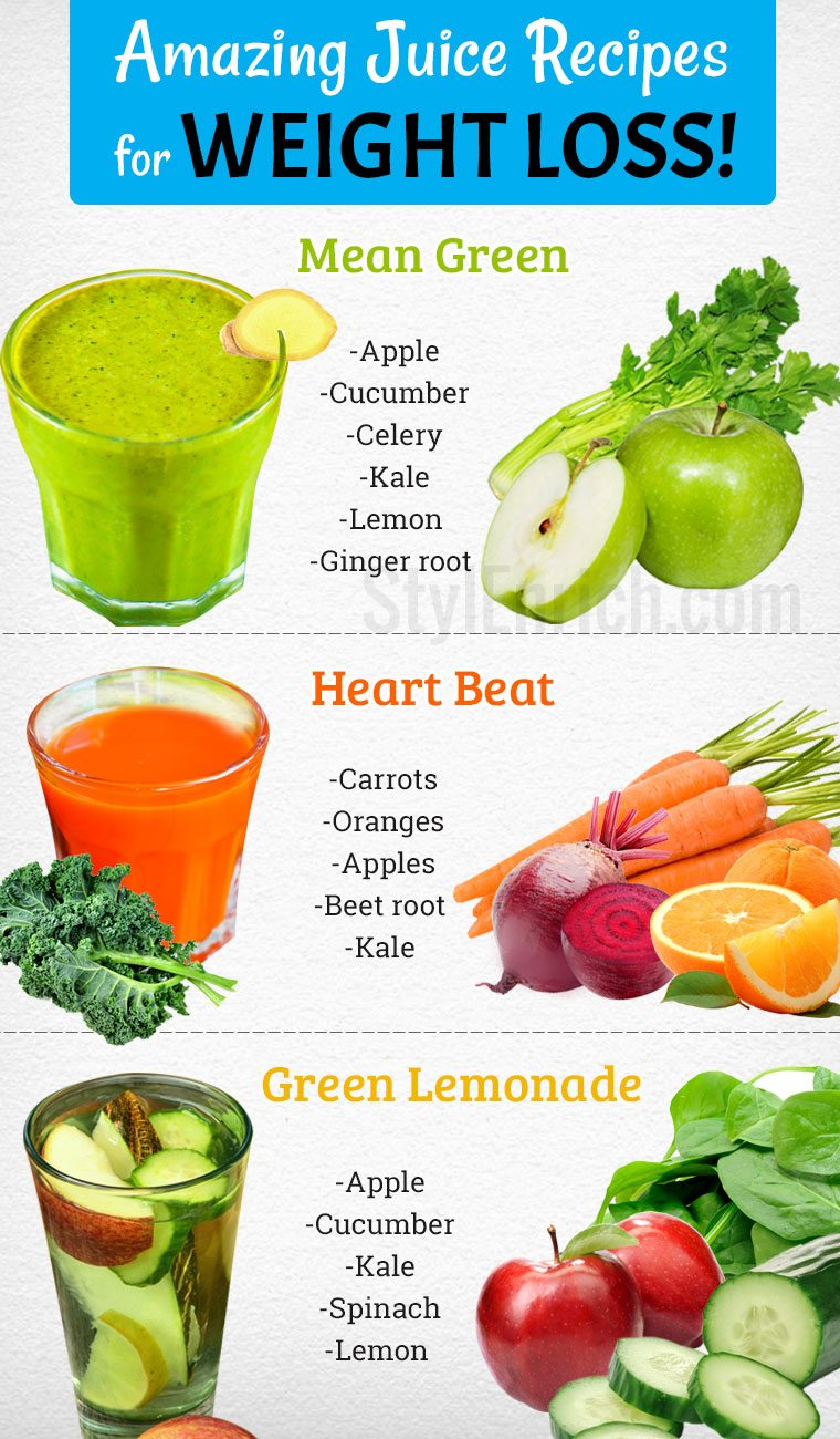 Best Slow Juicing Recipes : Juice Recipes for Weight Loss Naturally in a Healthy Way!