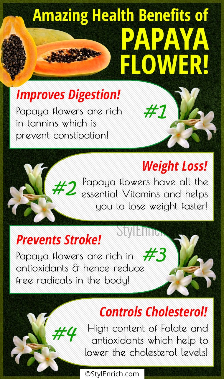 Papaya Flower Benefits