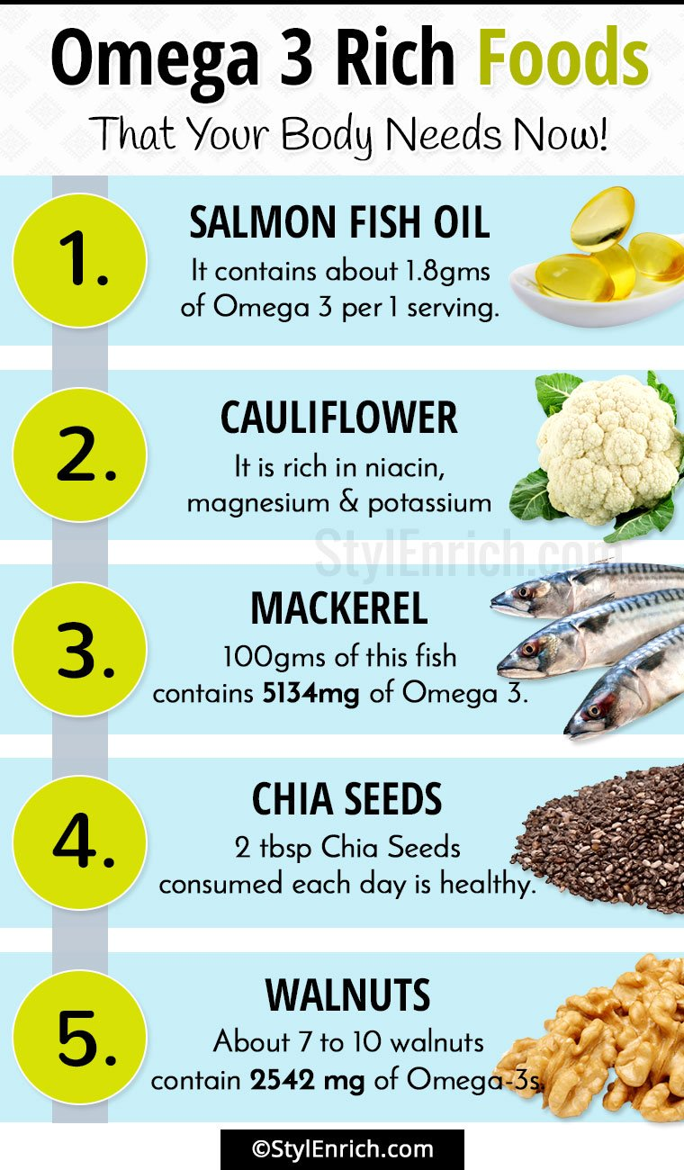 Omega 3 Rich Foods