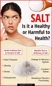 Salt And Its Effects On The Human Body