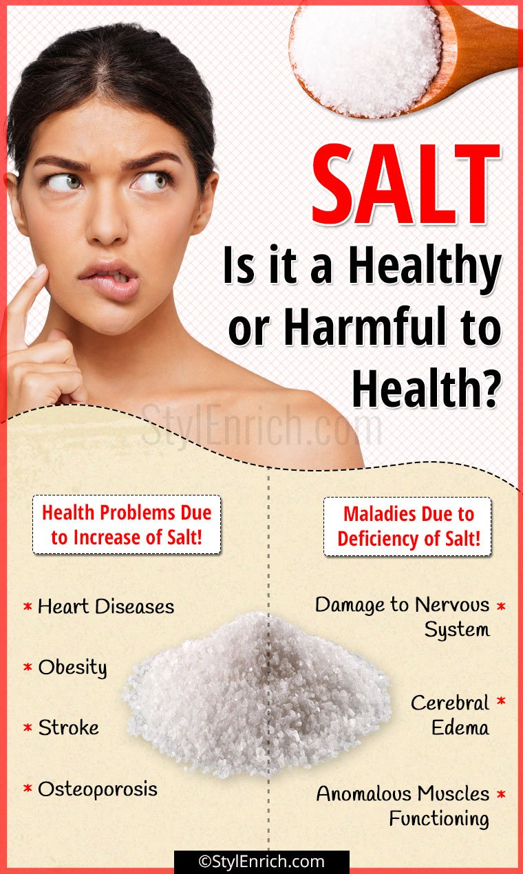 Is Salt Healthy Or Unhealthy