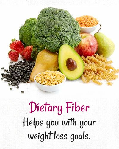 Dietary Fiber To Lose Weight