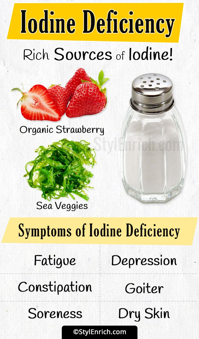 Vegetables Containing Iodine Iodine deficiency lets see the signs you are suffering from it pin it on pinterest iodine deficiency workwithnaturefo