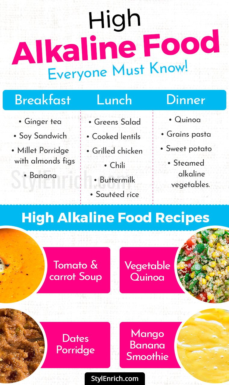 High Alkaline Foods
