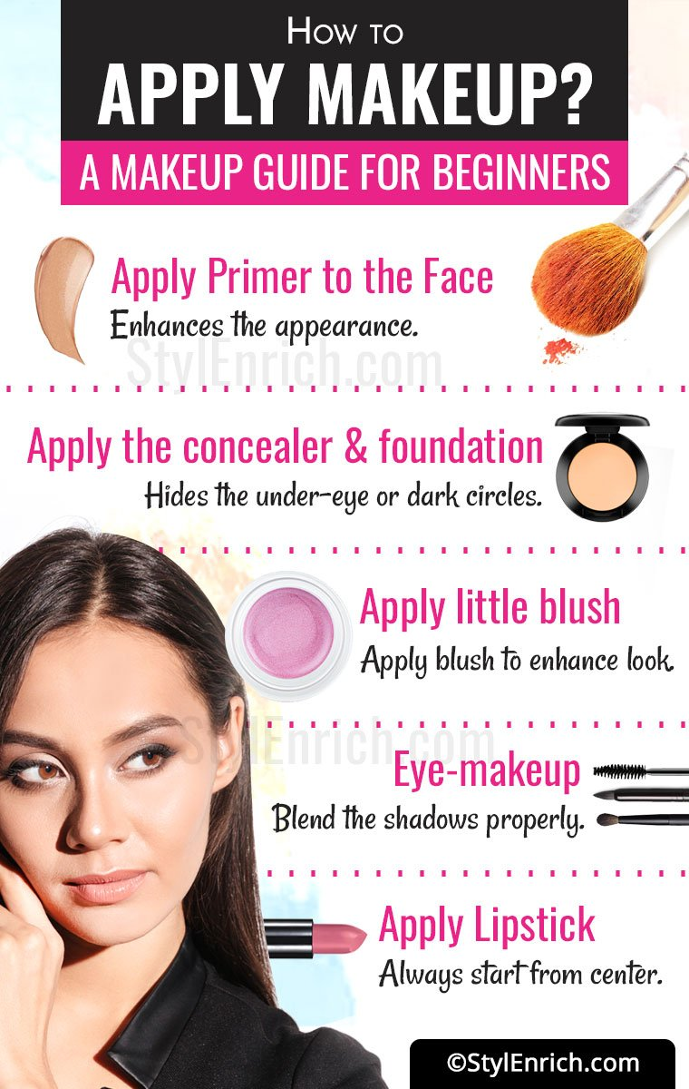 Makeup For Beginners : How To Apply Makeup Step By Step
