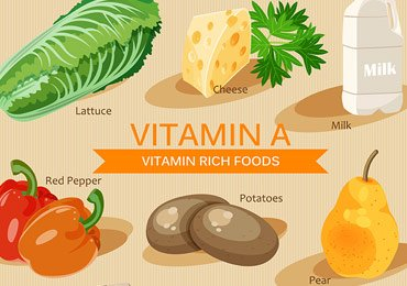 Benefits of Retinol Vitamin A