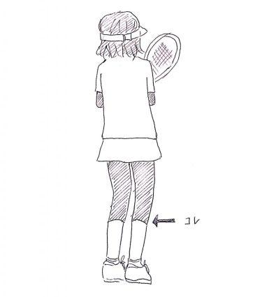 Style of Tennis tennis fashion check