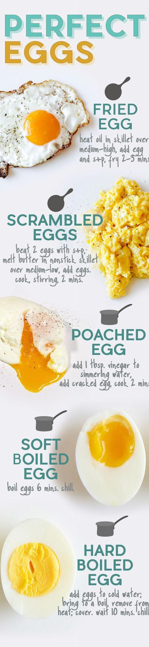 6. Eggs