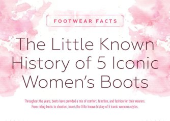 history of iconic women's shoes infographic