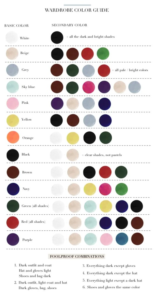 Paris Wardrobe Color guide