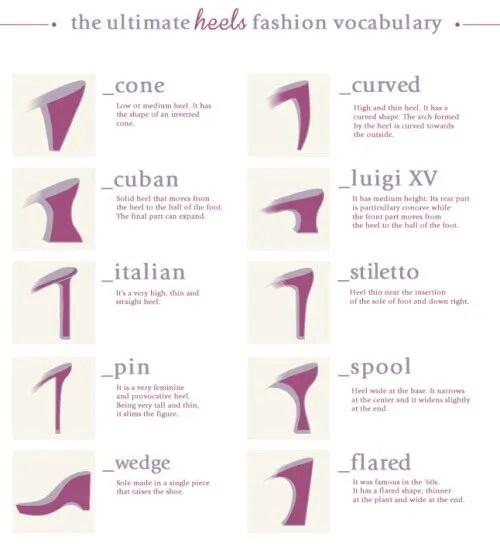 glossaryof heels