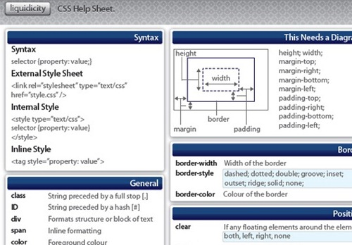 Web design and development cheat sheets you must have css cheat sheet malvernweather Choice Image