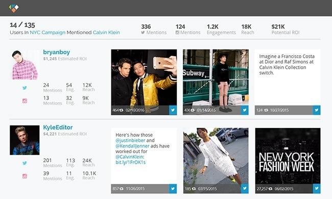 outil analyse performance présence réseaux sociaux