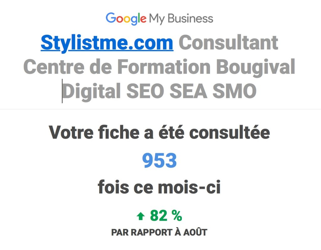 Comment avoir un bon référencement local sur Google My Business augmentation visite