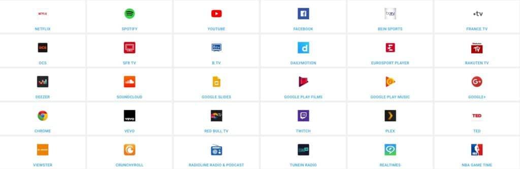 services utilisables avec votre Chromecast et Google Home