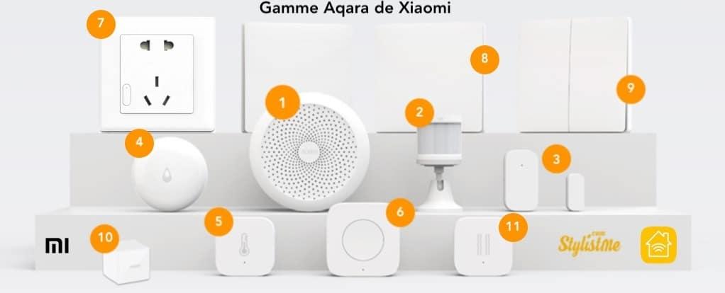 Détecteur de fuite d'eau Aqara Xiaomi compatible HomeKit HomePod