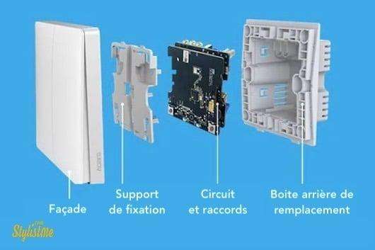 interrupteur encastrable aqara homekit