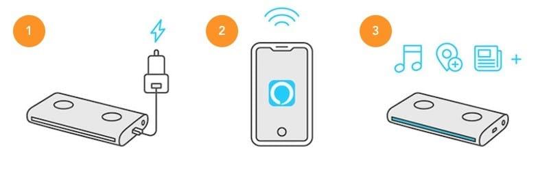 Amazon Echo Auto mode emploi