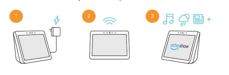 Amazon Echo Show 2 prix avis test connexion