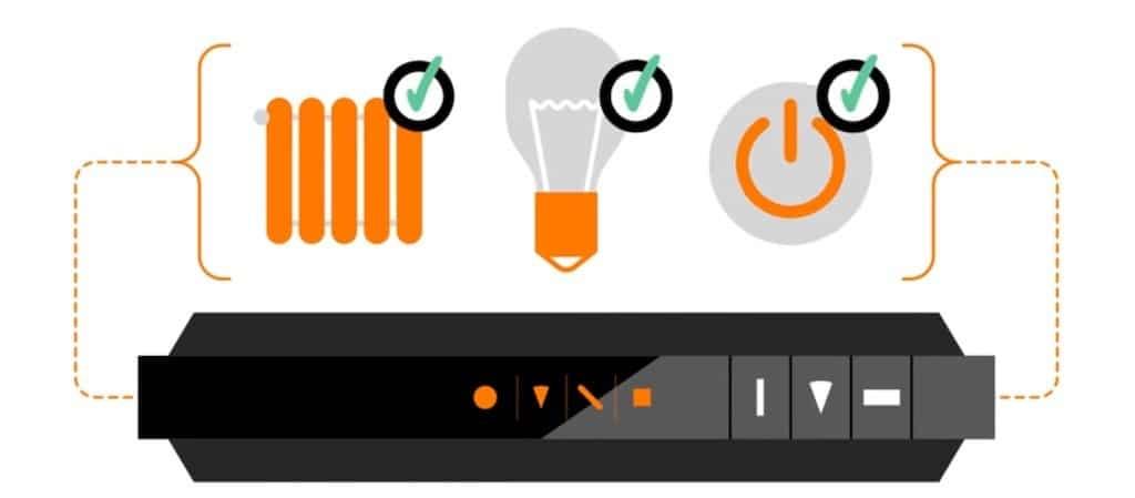 livebox 4 orange maison connectée appareils compatibles