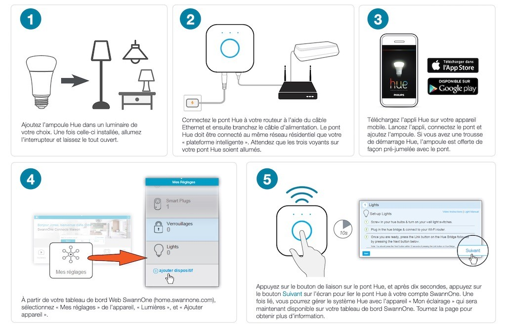 comment connecter philips hie a google home