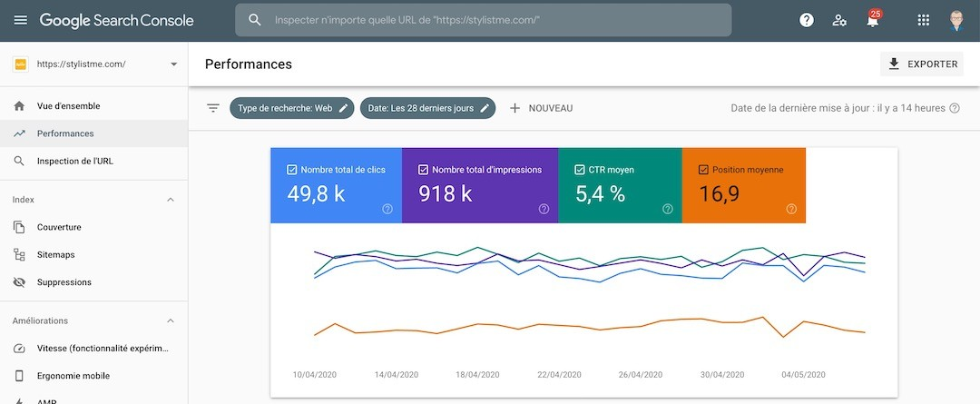Google Search Console position des pages