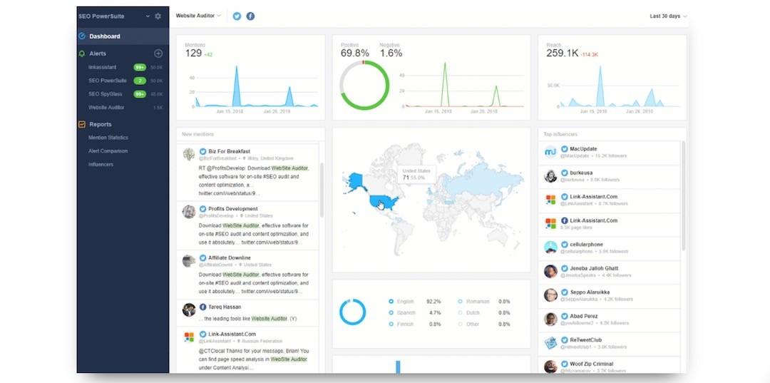 Awario 8 outils pour automatiser vos réseaux sociaux