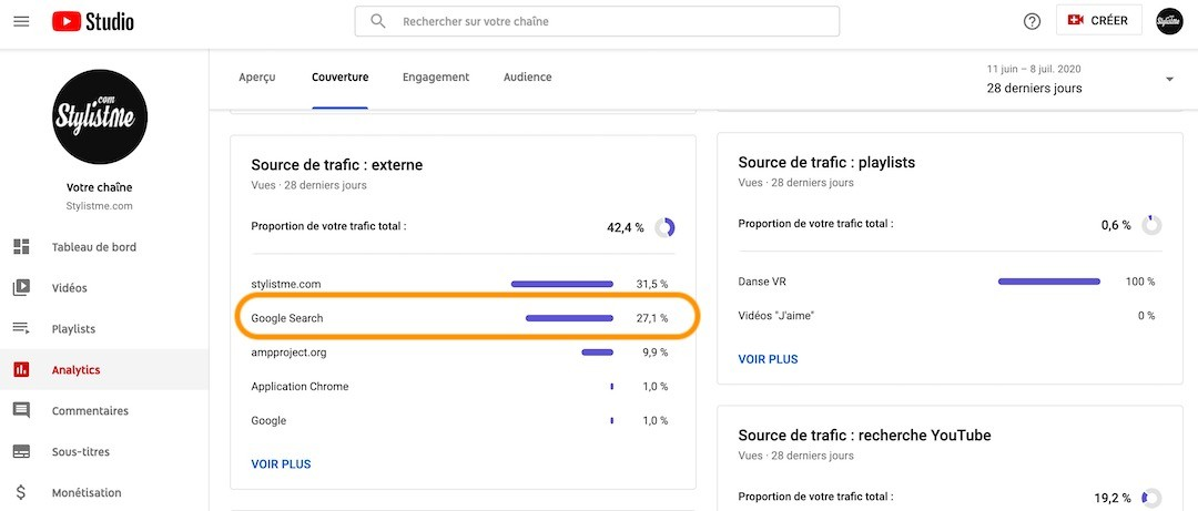 analyse des sources de trafic YouTube impact référencement Google SEO