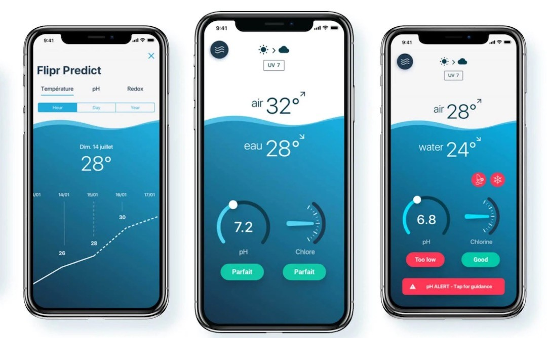 application Flipr piscine connectée
