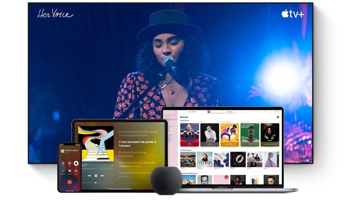 Compatibilité HomePod mini HomeKit Apple Tv Mac iPhone