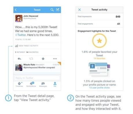 suara jakarta mobile-analytics fitu analisis twitter