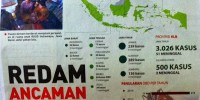 Headline Harian Nasional 2 Februari 2015, Redam Ancaman DBD