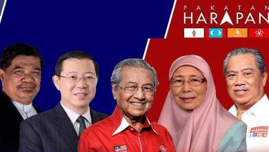 Photo of 'Periuk nasi rakyat' hambat  2020