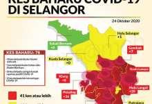 Photo of Daerah merah di Selangor meningkat dalam tempoh 14 hari