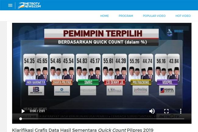 MetroTV Klarifikasi Soal Data Prabowo dan Jokowi Menang