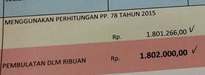 UMK Kabupaten Rembang