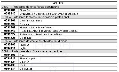 bolsas260216