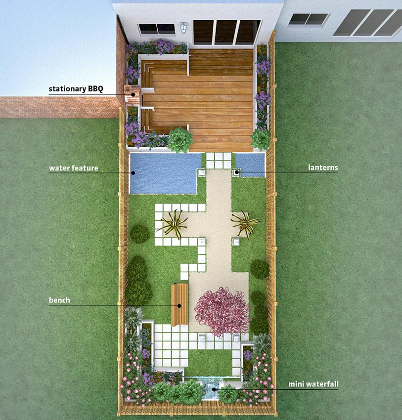 Garden Design  |  UK