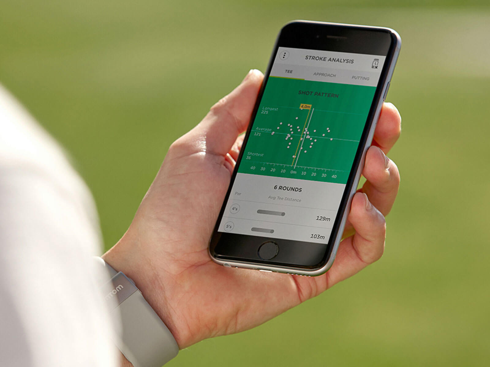 Protected: TomTom Golfer
