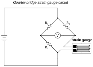Strain Gauges | Electrical Instrumentation Signals