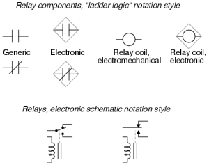 Switches, Electrically Actuated (Relays) | Circuit