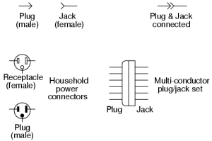 pcb  From what anization or document are connector