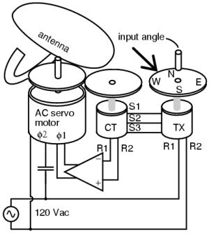 Selsyn (Synchro) Motors   AC Motors   Electronics Textbook
