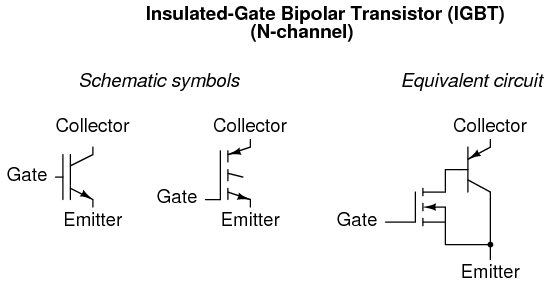 Insulated-gate Field-effect Transistors