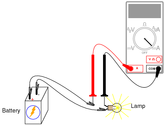 Project Battery And Light Bulb