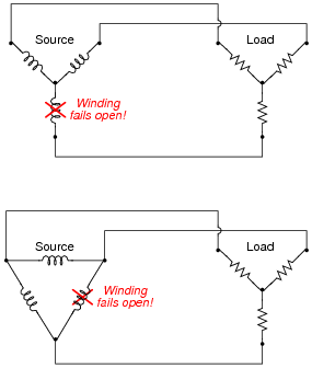Delta and Wye 3Phase Circuits | AC Electric Circuits