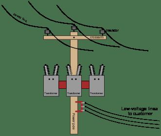 transformer wiring diagram 3 phase wiring diagram 3 phase cur transformer wiring diagram image about